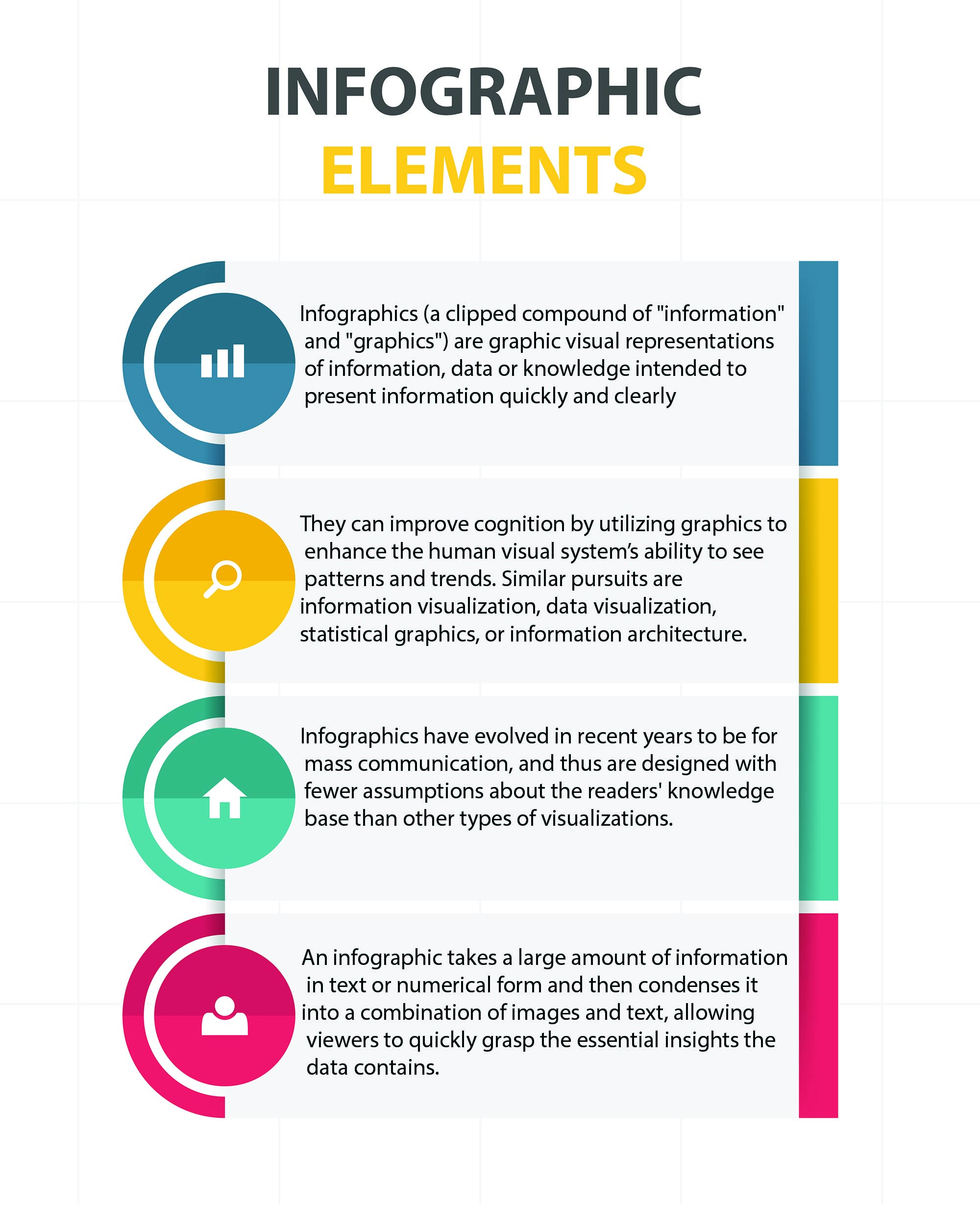 Infographics Elements Explained